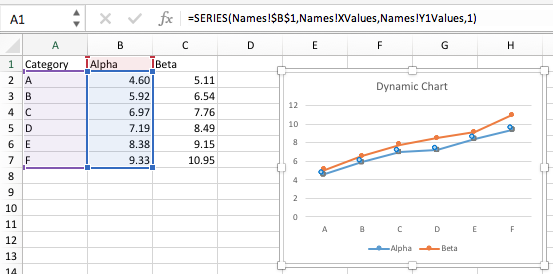 Dynamic Series Formula with Names in Mac Excel